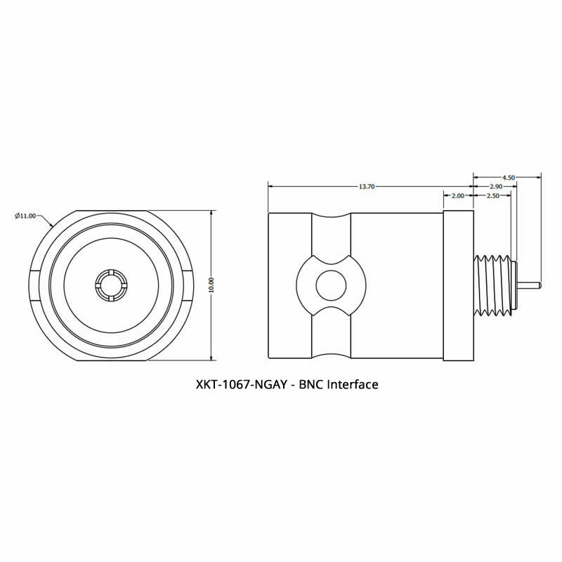 bnc interface for changeable interface connector system u24df